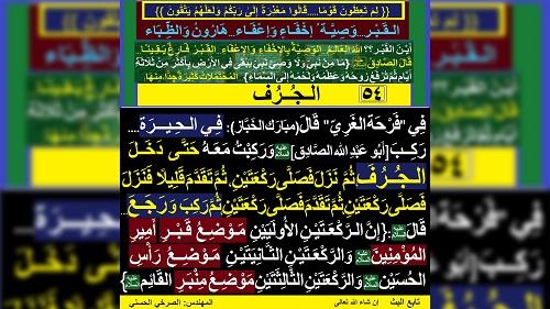 موضع قبر أمير المؤمنين(عليه السلام)